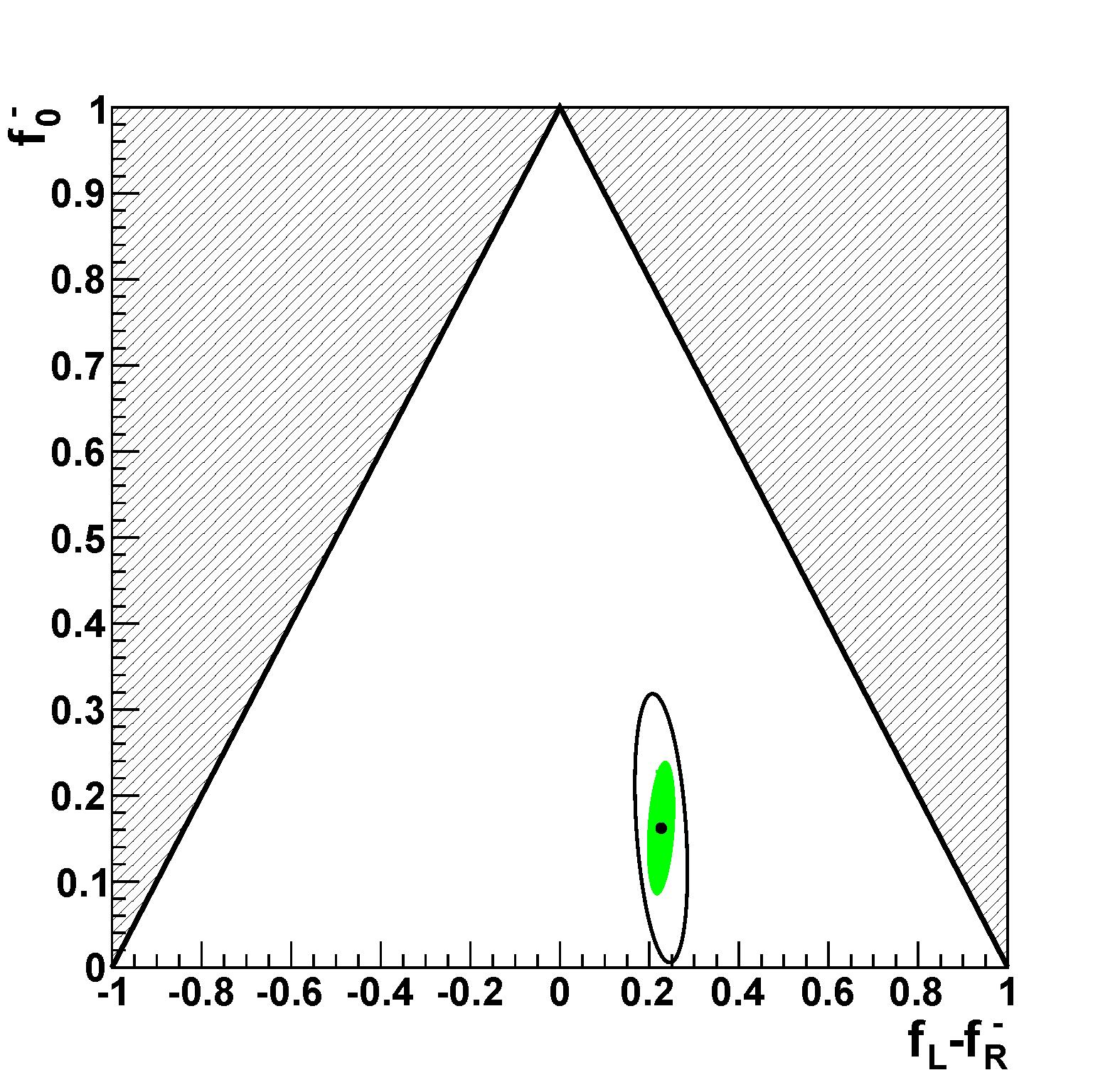 combined_contour_minus.png