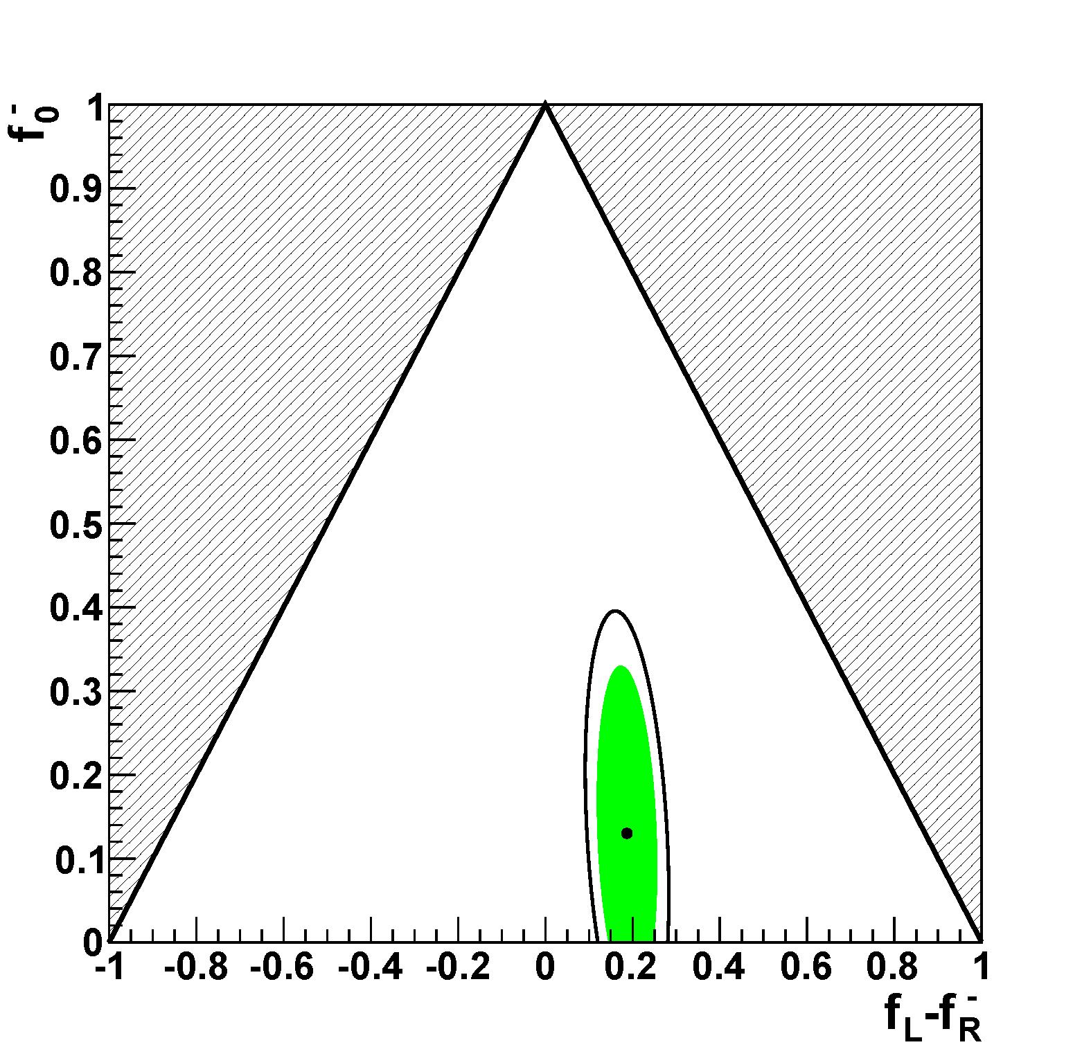 electron_contour_minus.png