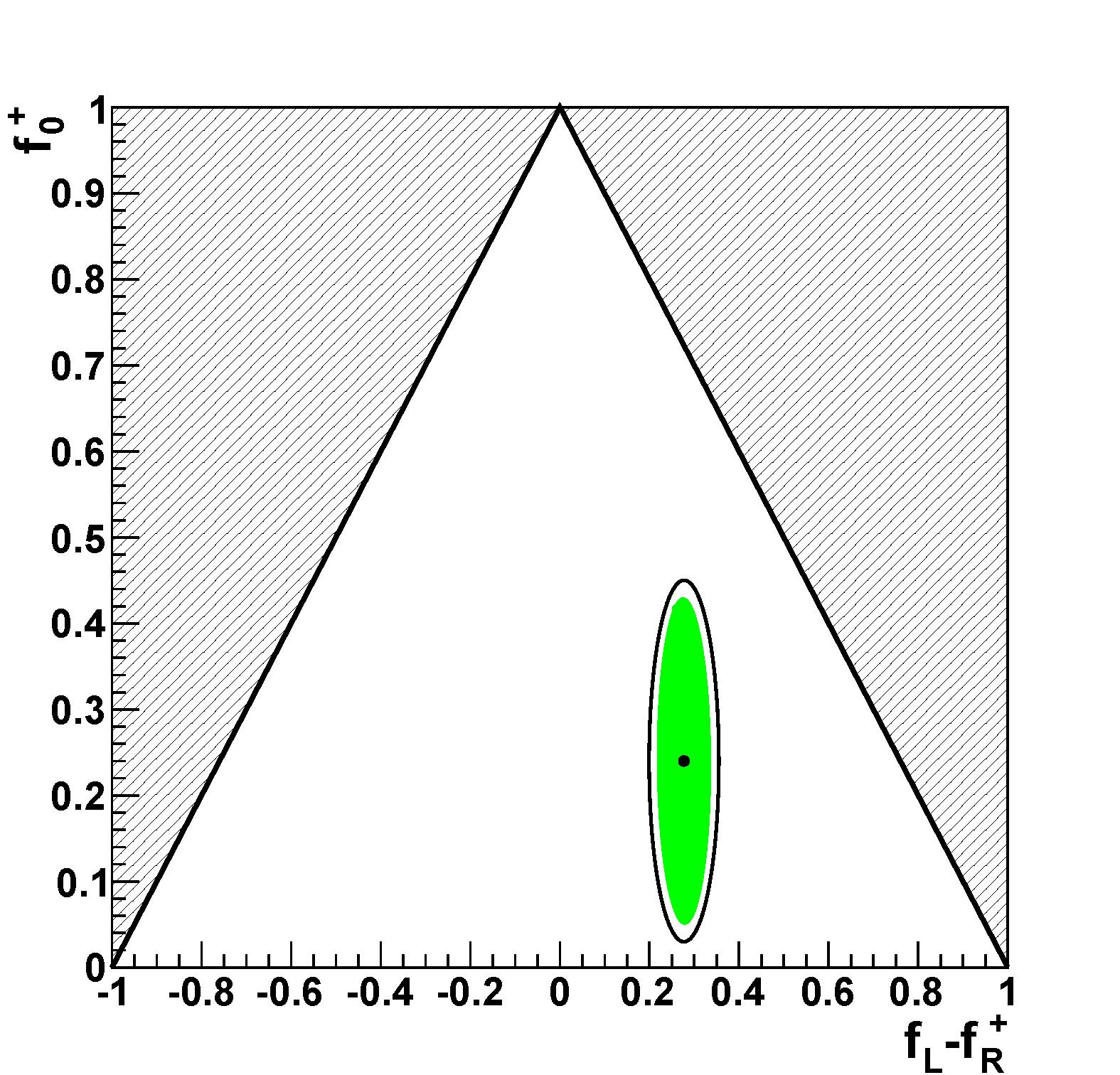 electron_contour_plus.png
