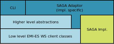 2011-06-01_Components.png