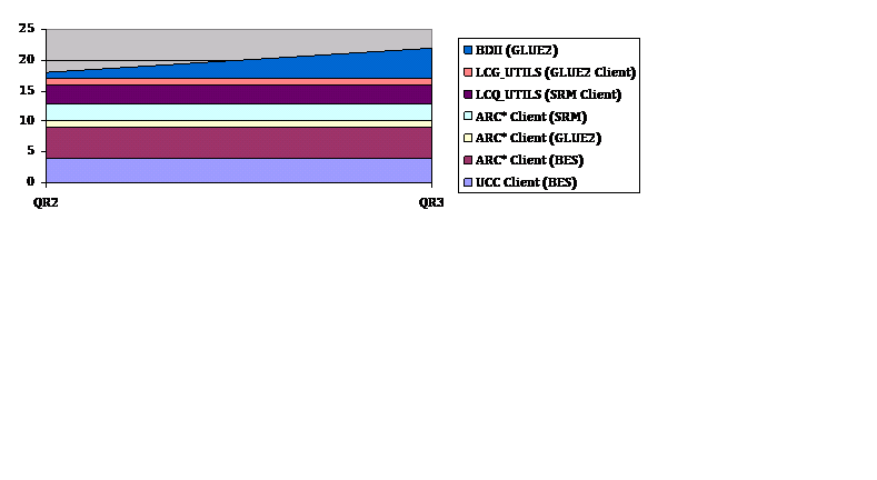 KJRA12-Q2Q3-Trend.png