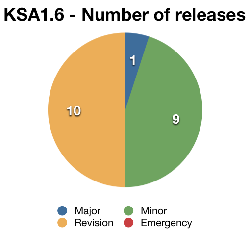 KSA16-Q7.png