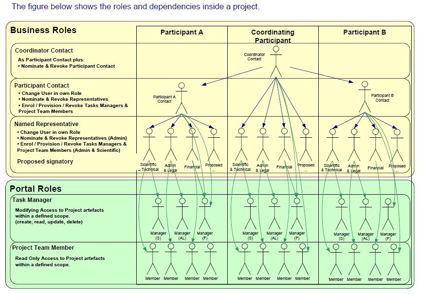 PP-Roles.png