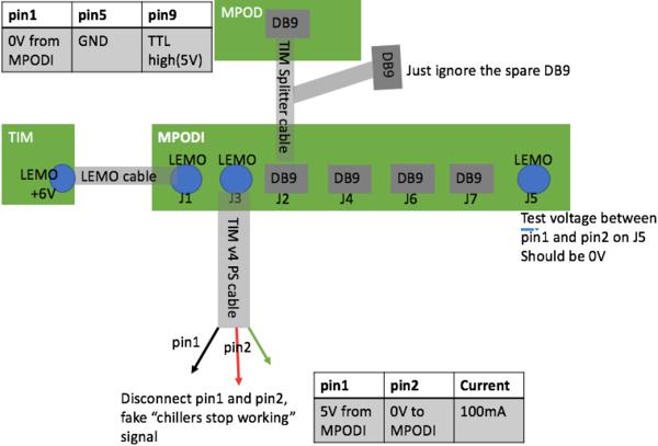 MPODI test1.png