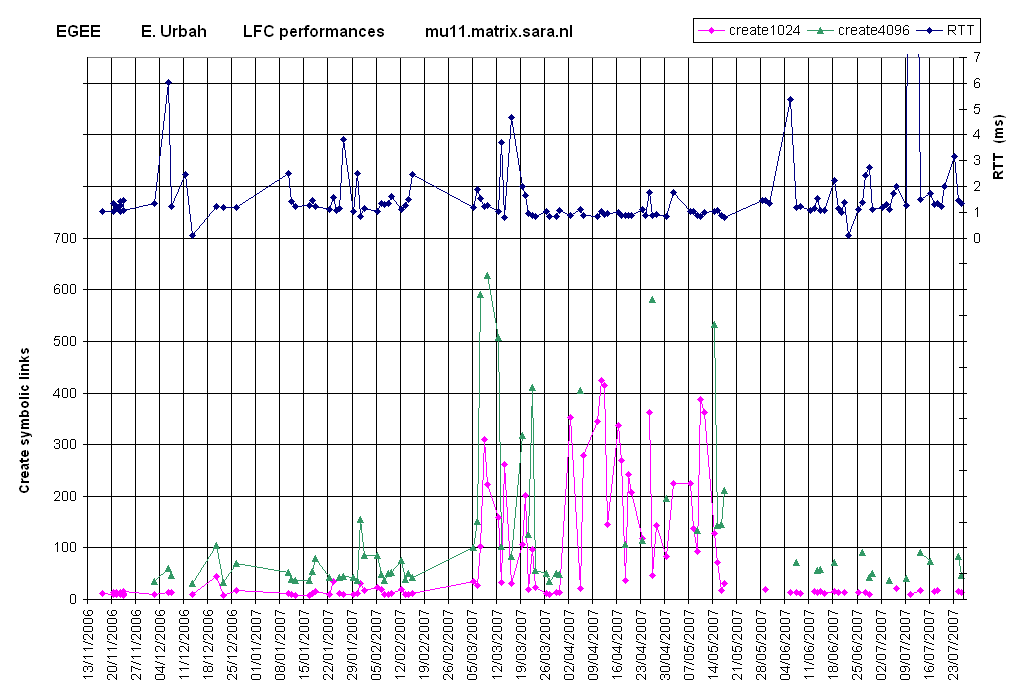 20xxxxxx-rtt-create-symlinks-mu11.matrix.sara.nl.png