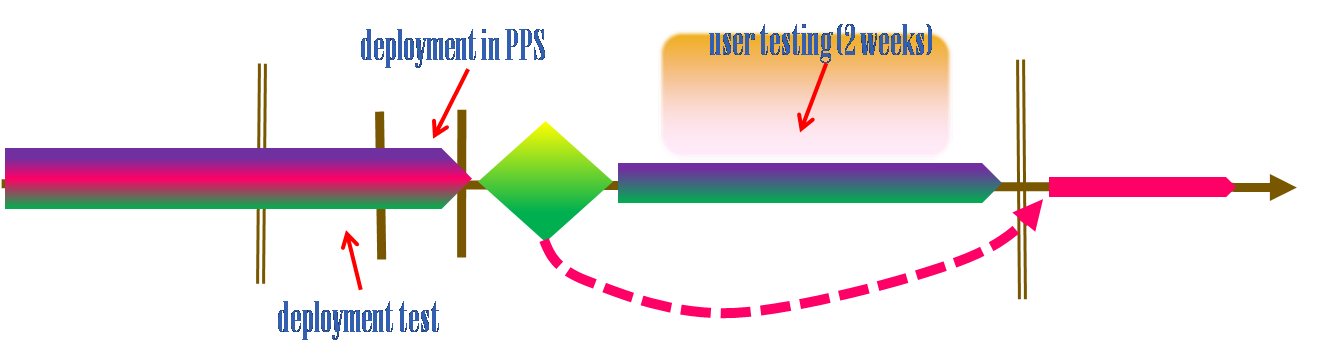 PPS-stage.png