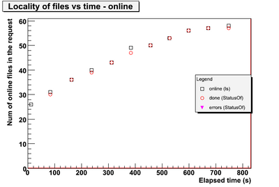 Done and online vs time.pic-1.png
