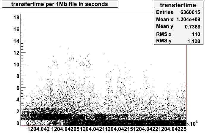 transfertimex.jpg