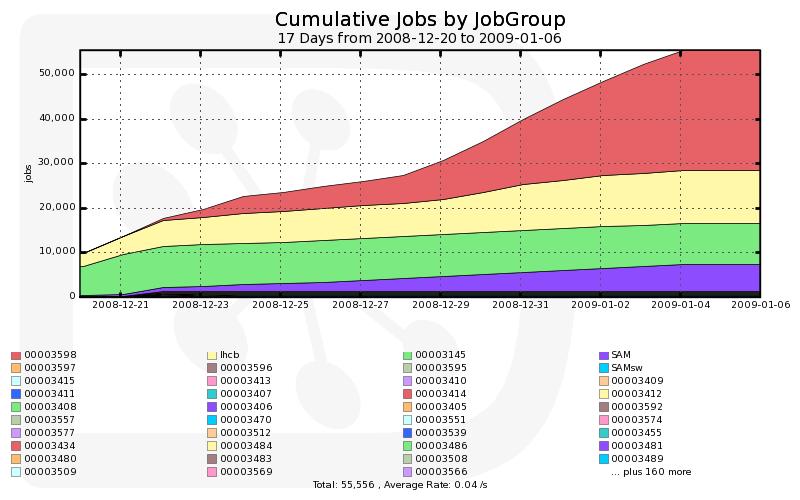 jobs0809xmas.png