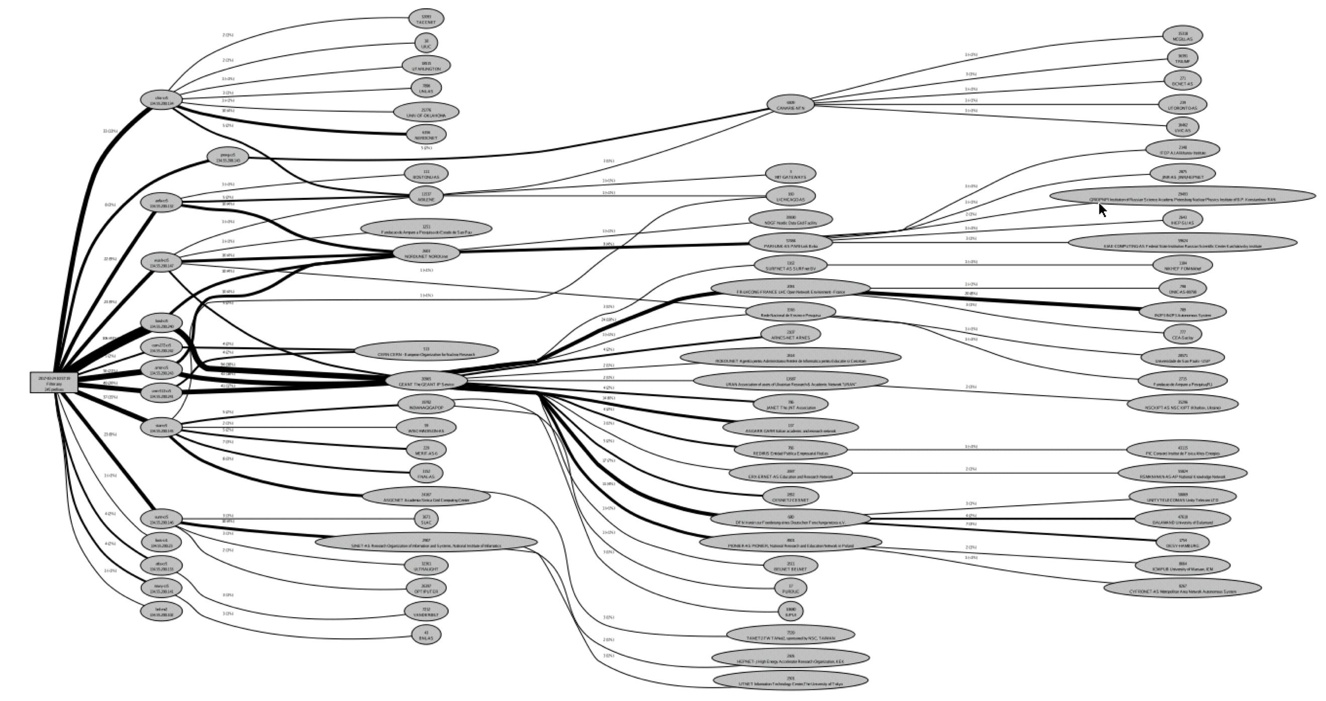 Lhconevrf Lhcone Twiki R1 Wiring Diagram For 2014