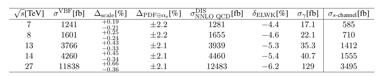 VBF_table.png