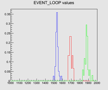 histogram_libmall.png