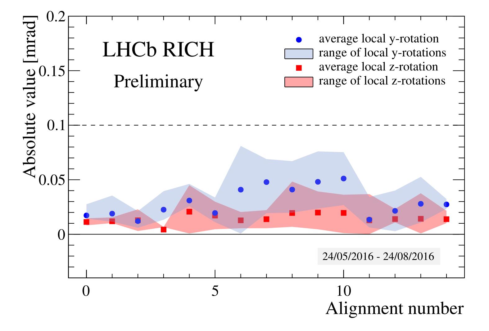 Rich1_absav_range.1-1.png