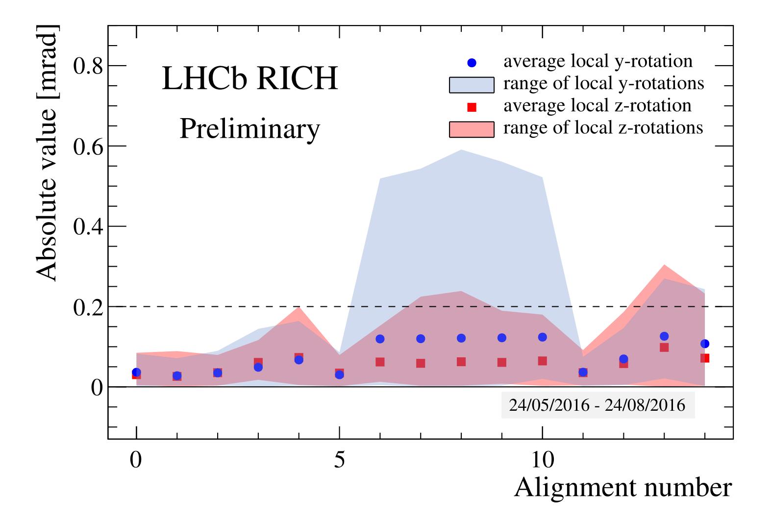 Rich1_absav_range.2-1.png