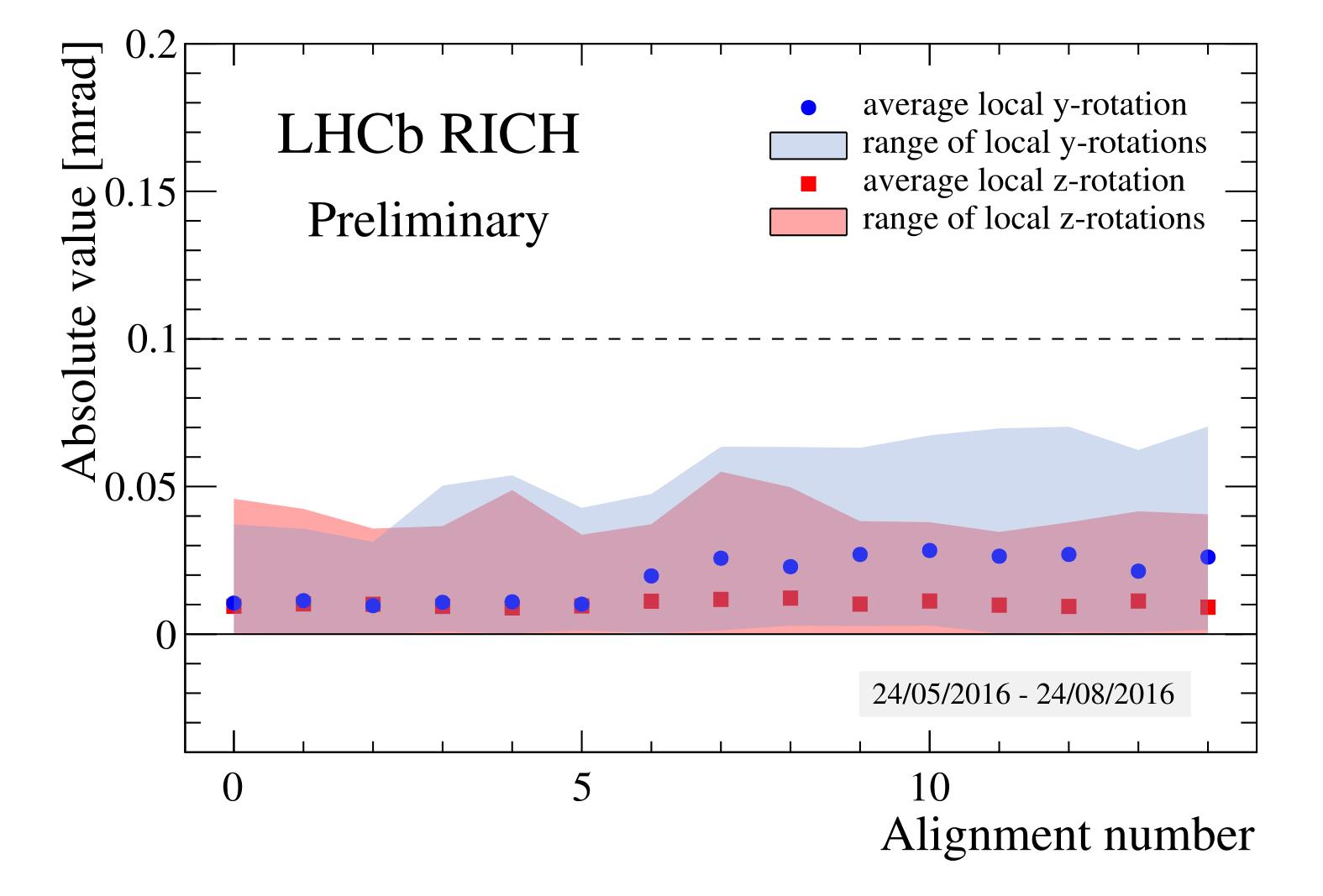 Rich2_absav_range.1-1.png
