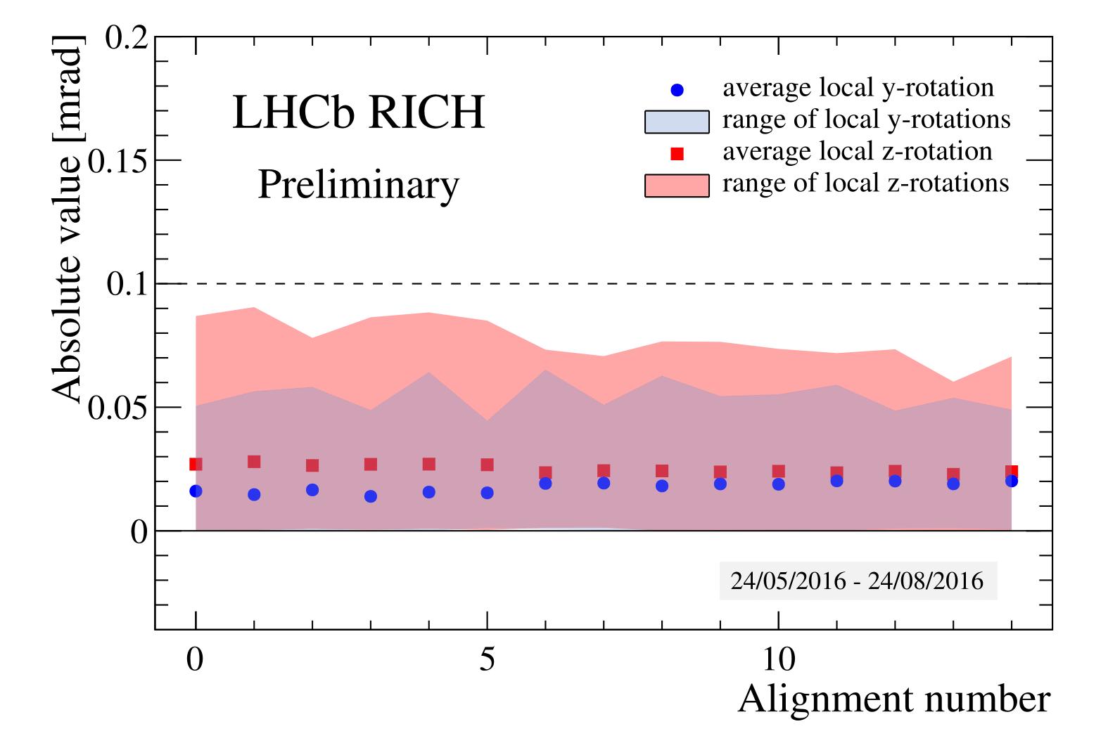 Rich2_absav_range.2-1.png