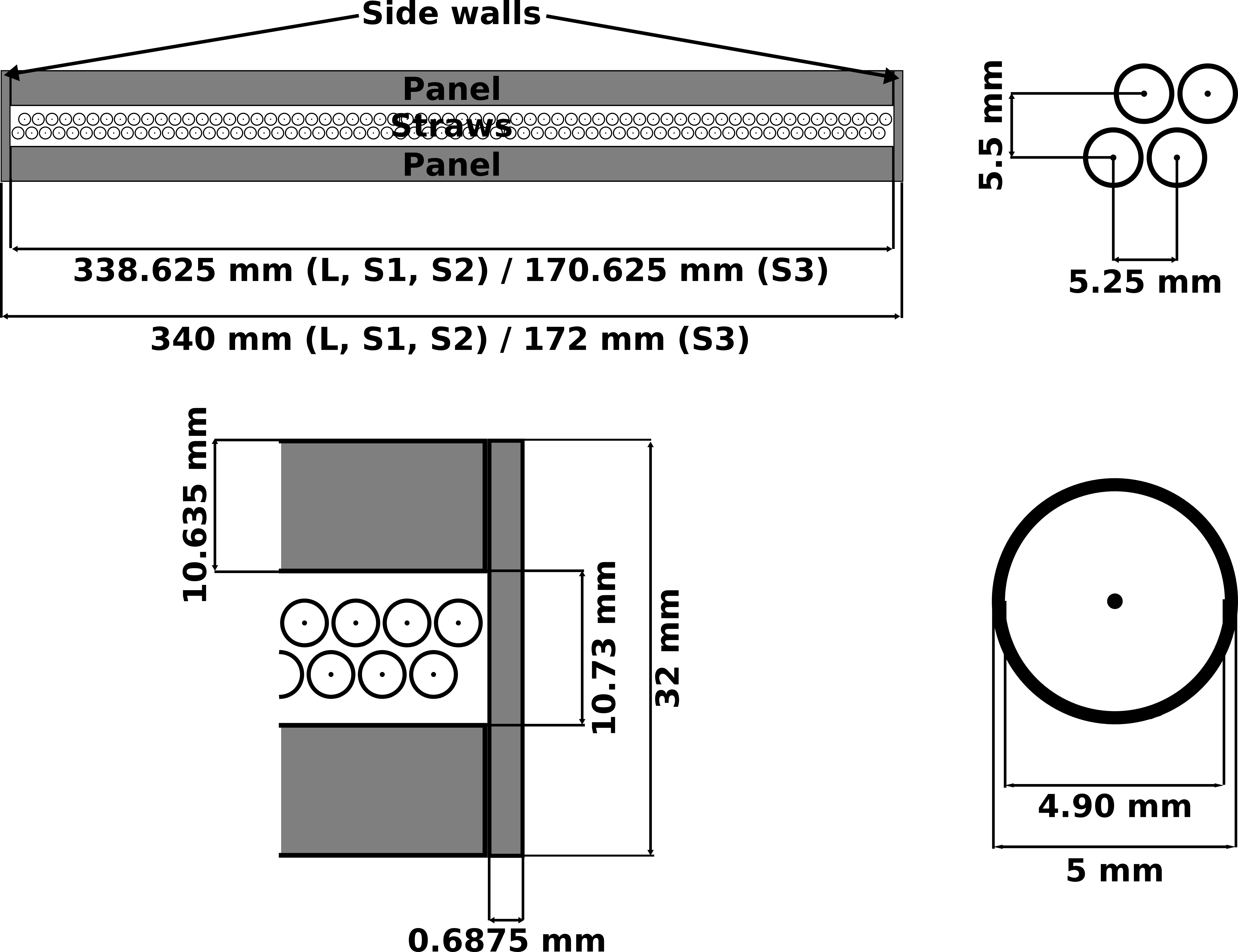 OT Module