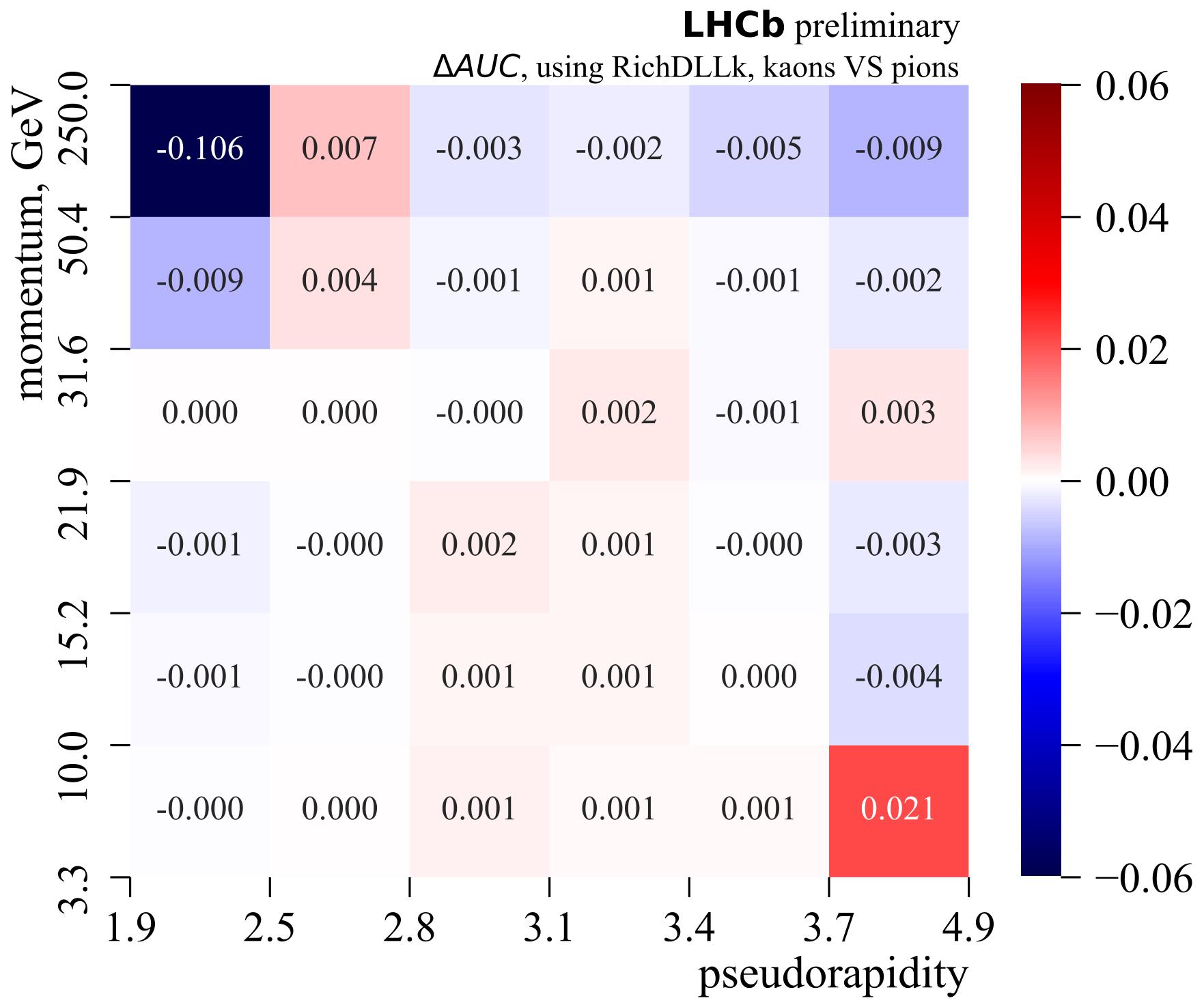 PIDConferencePlots < LHCb < TWiki