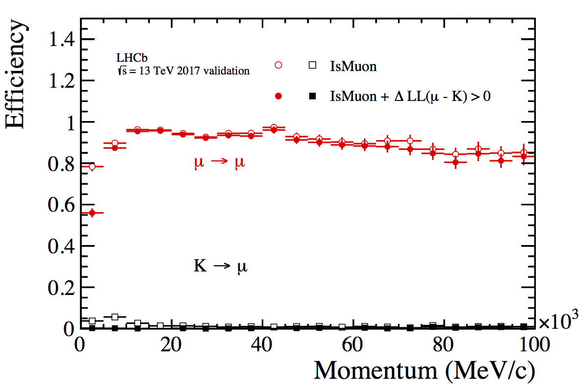Plot_2017Validation_MuK_P.png