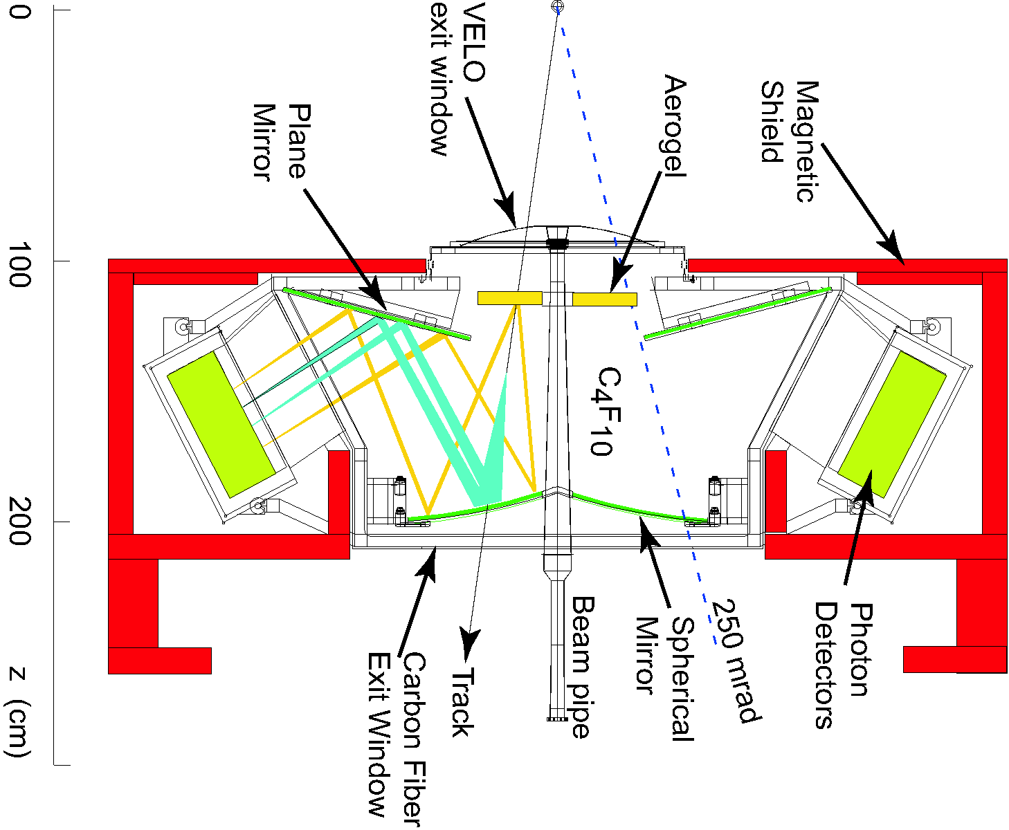 Richpicturesandfigures Lhcb Twiki Metal Detector Schematic Pdf Side View Layout Of The Rich1 Eps Version