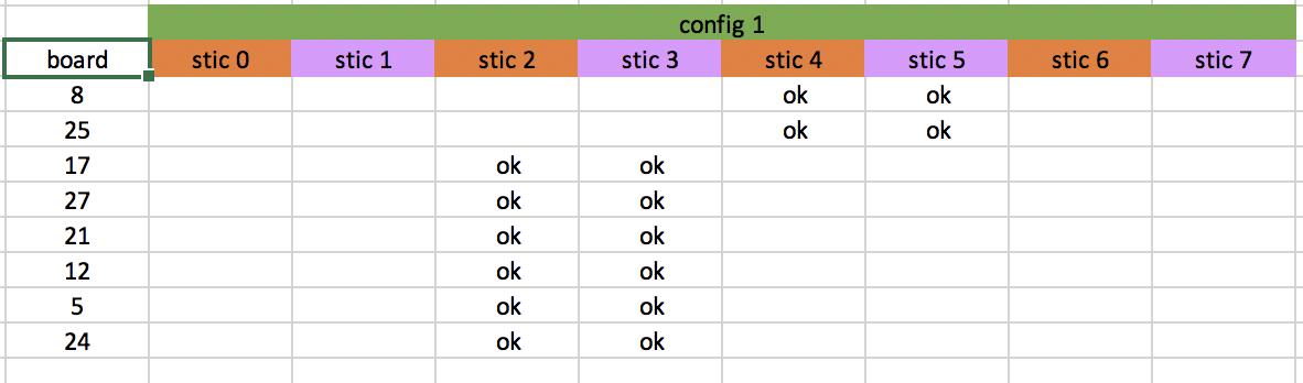stics_enabled_config1.png