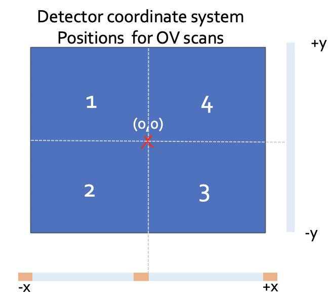 detector_cs.png