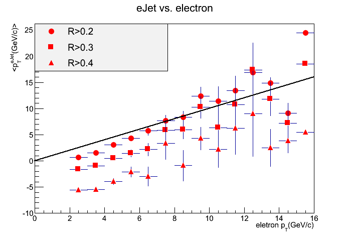 Pic_Jet_e_correlation_v2.png