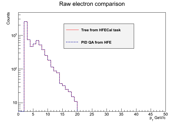 Pic_Raw_electrons_comp.png