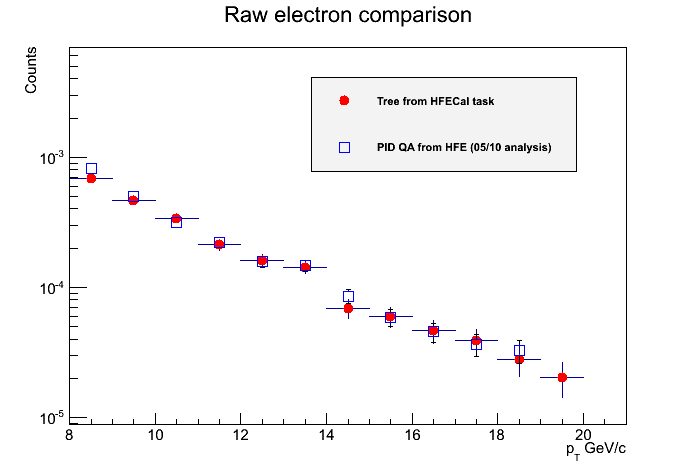 Pic_Raw_electrons_comp_v2.png