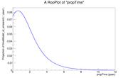 signalLifetimeModel CorrectedConvolution.png