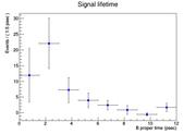 Dataset 1516 sPlot SignalDistribution.png