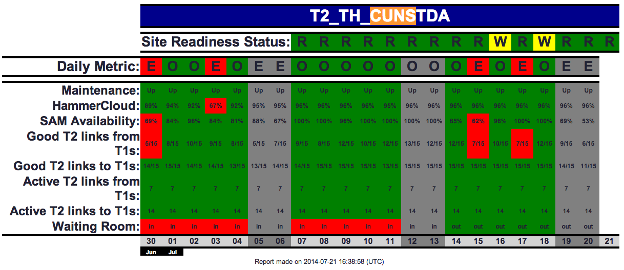 cms-site-readiness-1.png