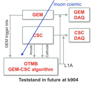 GEMCSCteststand sketchup b904.png
