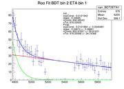 RooFit BDT2ETA1.png