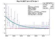 RooFit BDT4ETA1 0-410--1.png