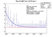 RooFit BDT4ETA1 0-413--1.png