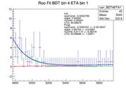 RooFit BDT4ETA1 0-418--1.png