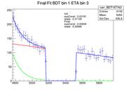 finalFits BDT1ETA3.png