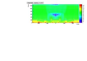 neutron f histo 0.1fb noGeo.png
