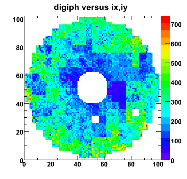 jan21-h006-ixiy-digiph.png