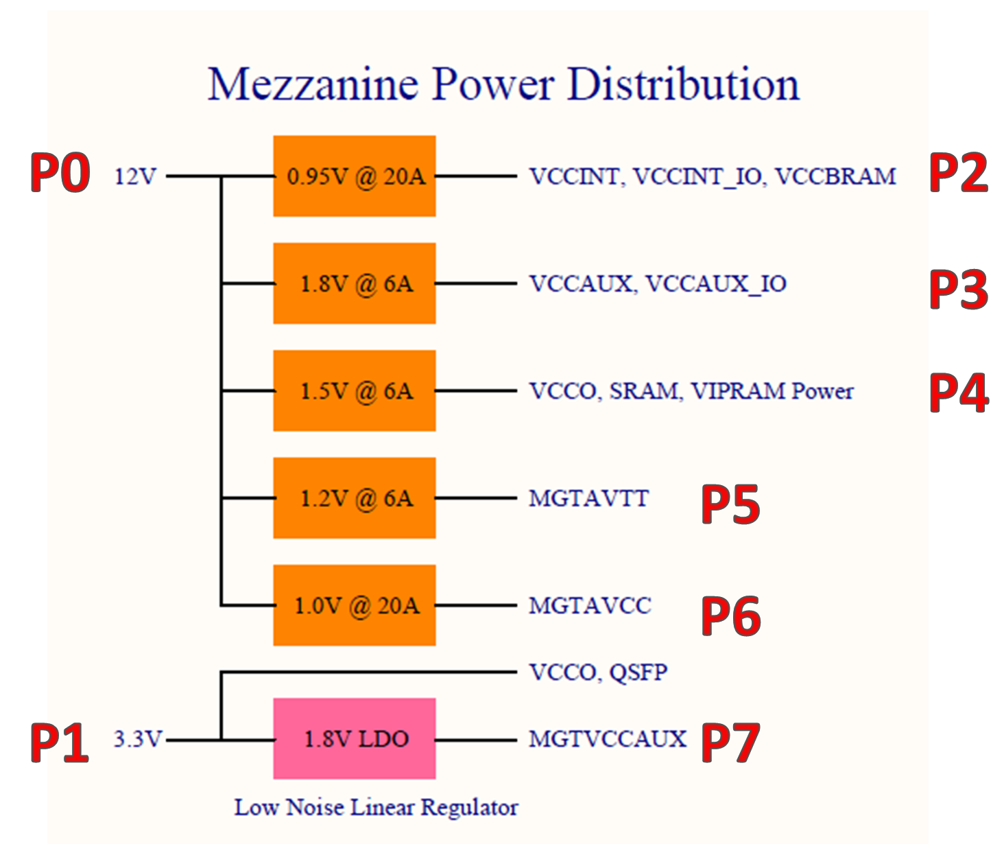 Mezz2_power_dist.PNG