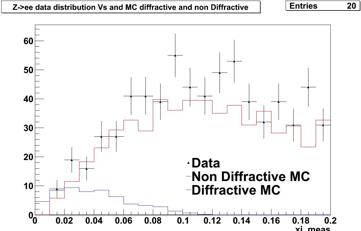 Data_MC_distribution.png