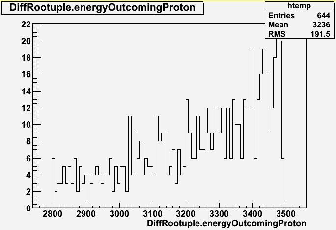 protonenergy.png