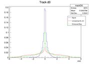 trackD0 4GeV global.png