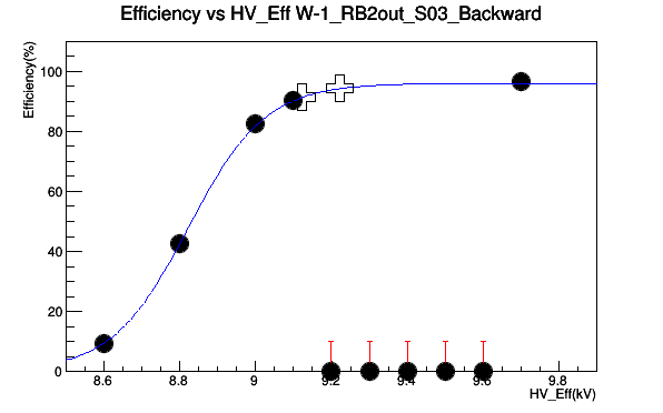 W-1_RB2out_S03_Backward.png