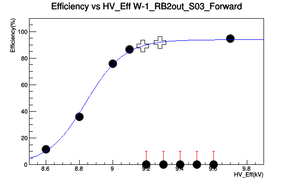 W-1_RB2out_S03_Forward.png