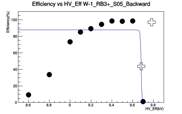 W-1_RB3_S05_Backward.png