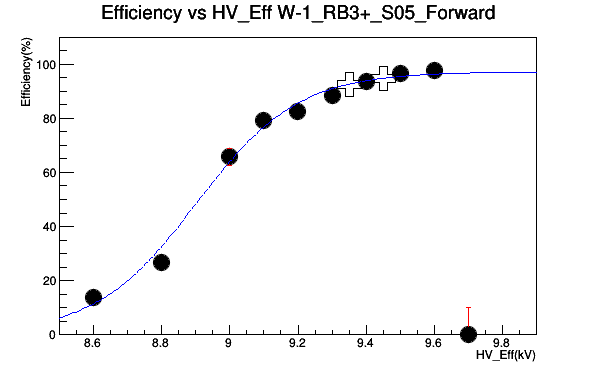 W-1_RB3_S05_Forward.png