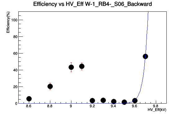 W-1_RB4-_S06_Backward.png