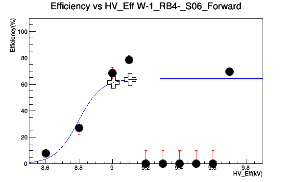 W-1_RB4-_S06_Forward.png